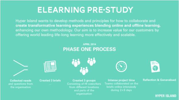 e learning pre study