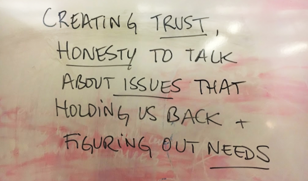 creating trust white board