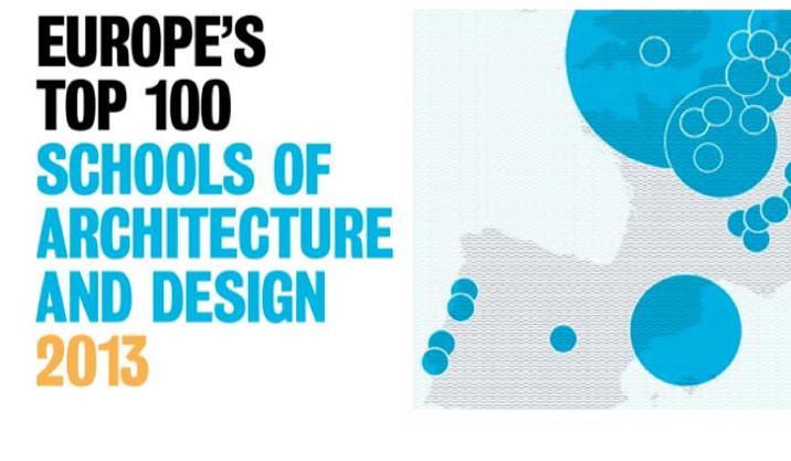 Best Design Schools